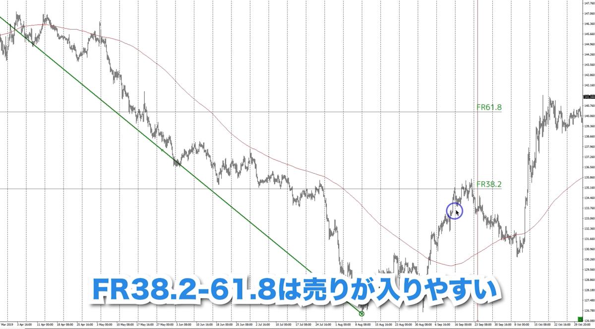 f:id:trader-nori:20200105223026p:plain