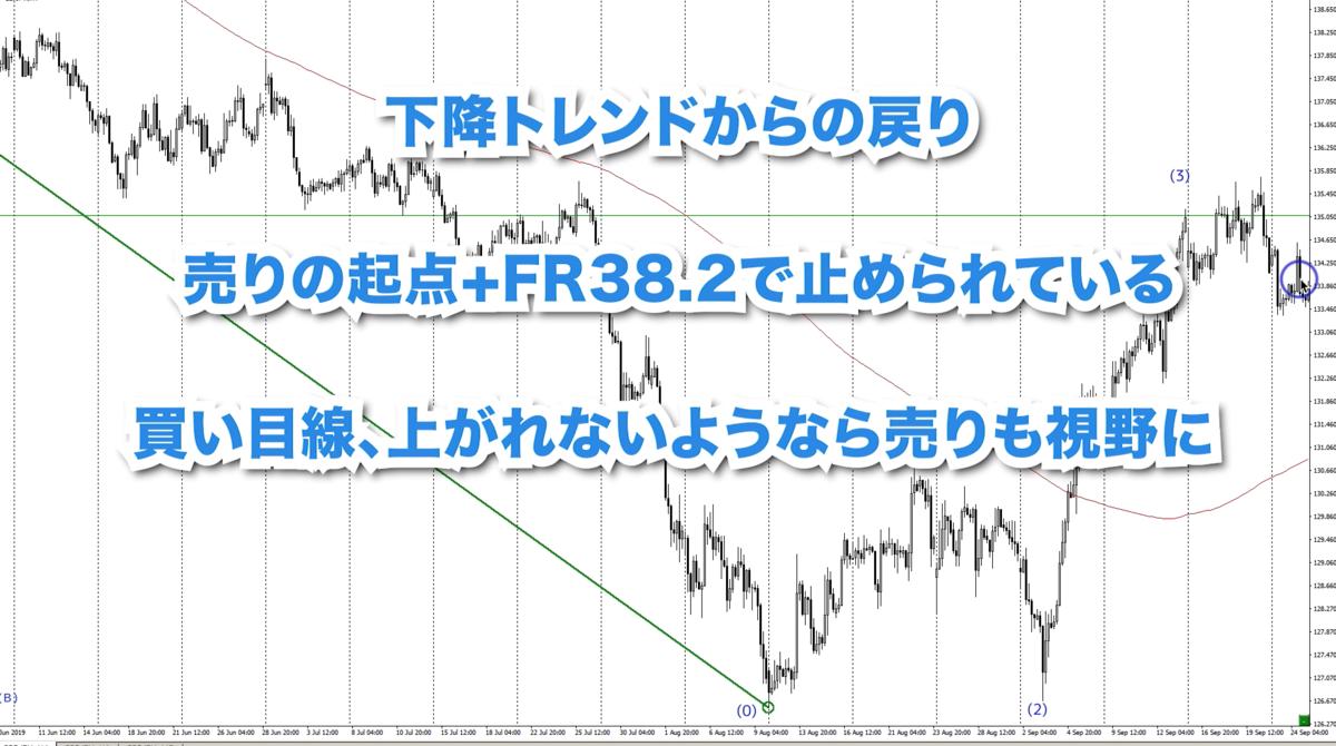 f:id:trader-nori:20200105223032p:plain