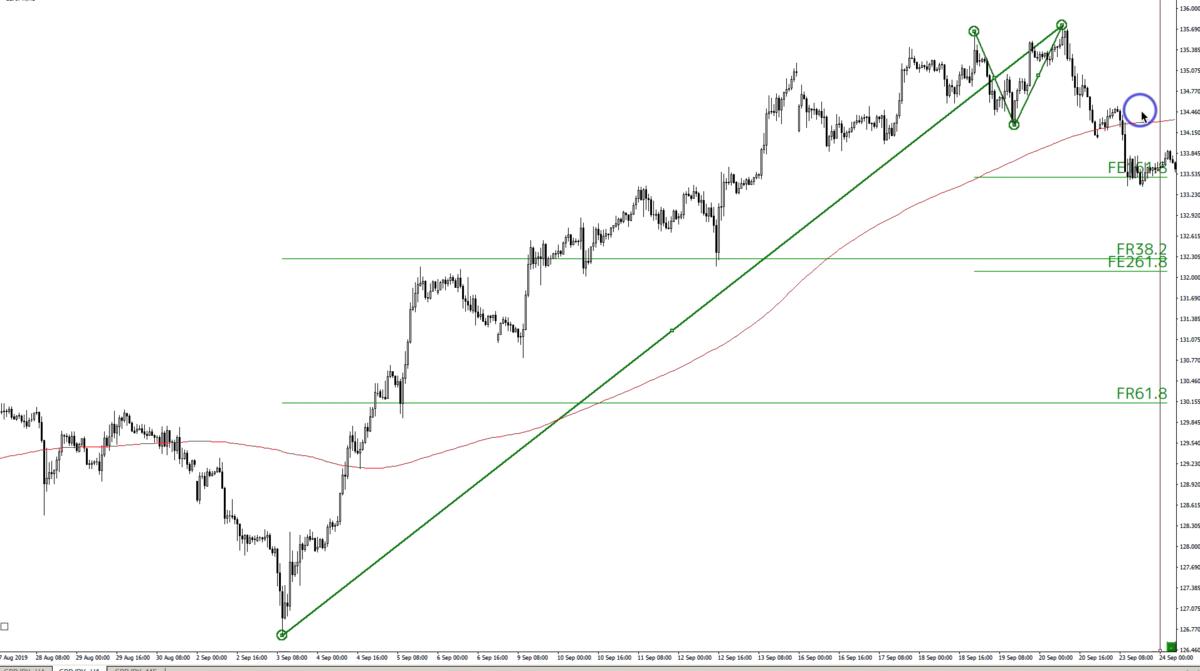 f:id:trader-nori:20200105223132p:plain