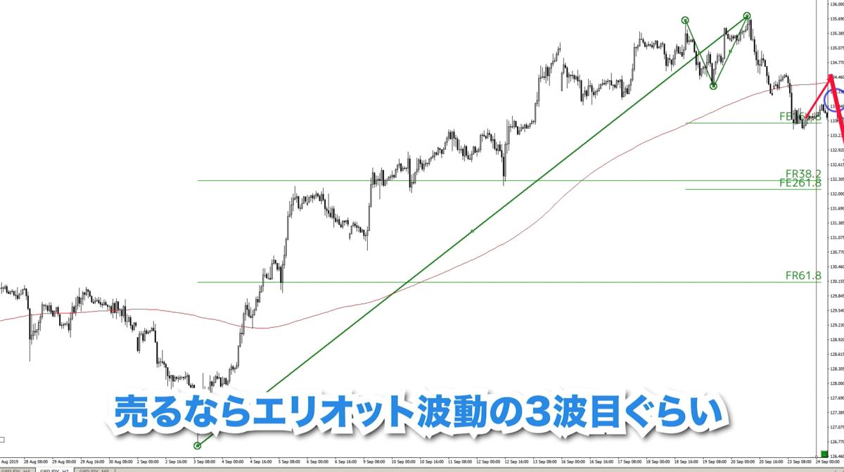 f:id:trader-nori:20200105223136p:plain