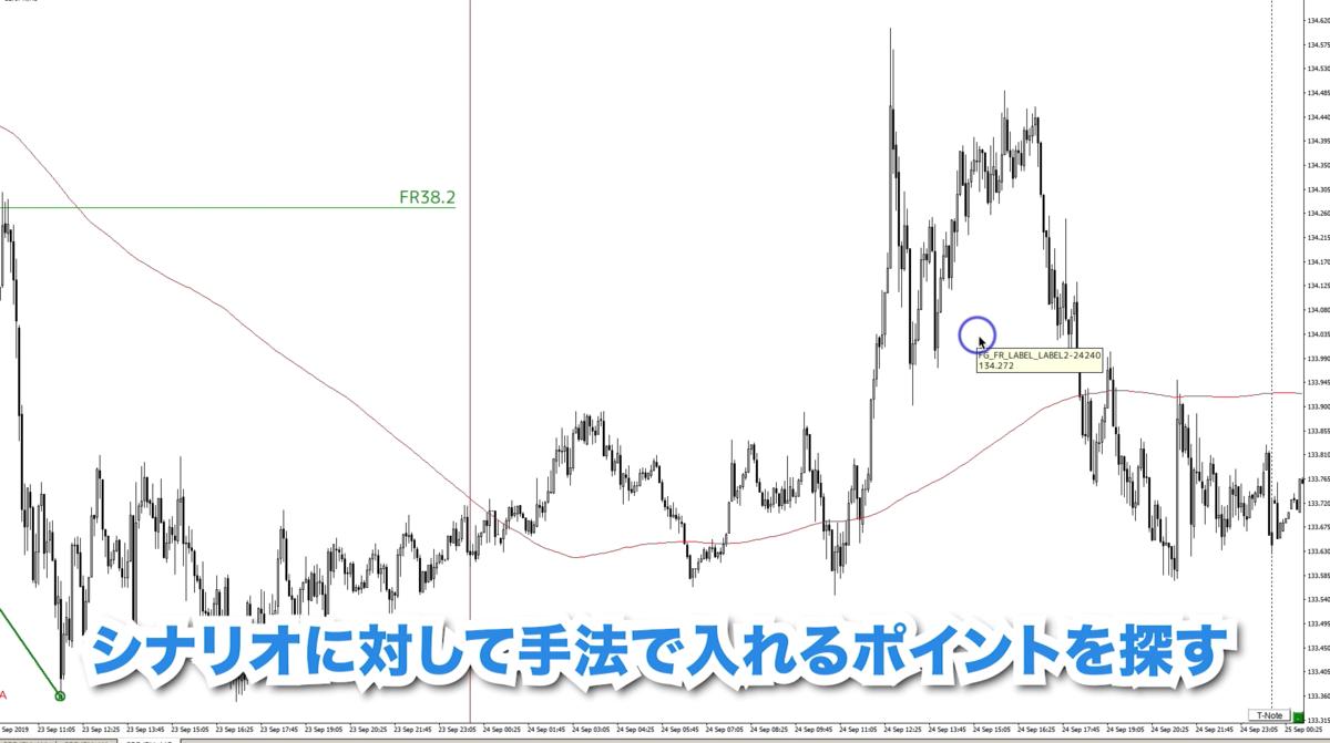f:id:trader-nori:20200105223440p:plain