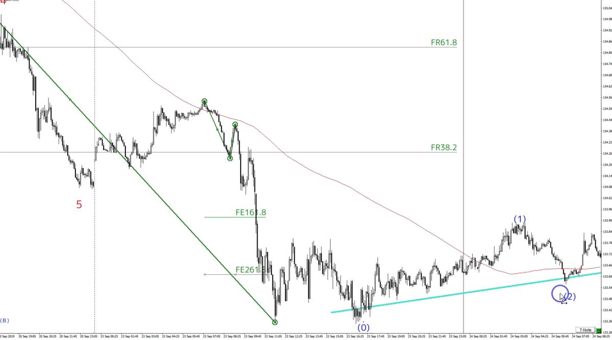f:id:trader-nori:20200105223444p:plain