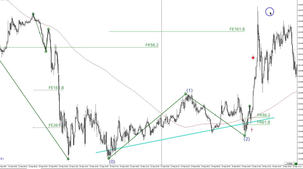f:id:trader-nori:20200105223451p:plain