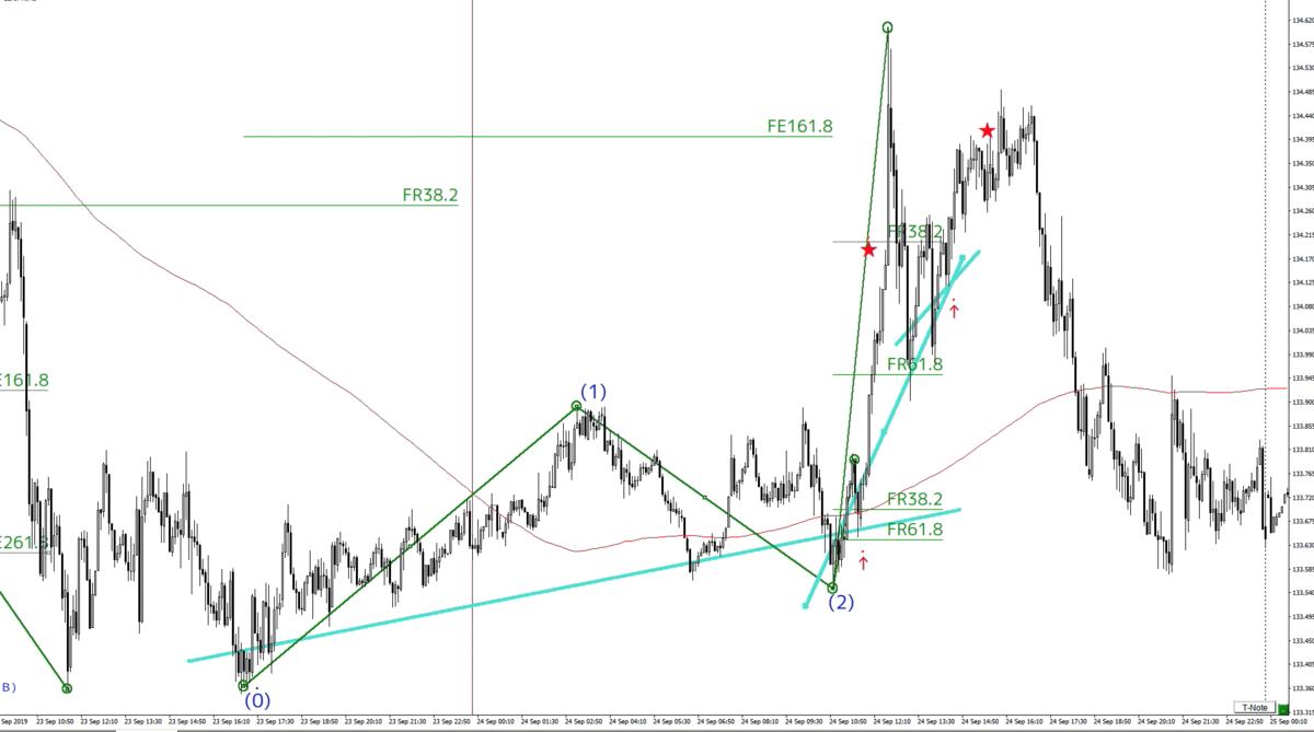 f:id:trader-nori:20200105223605p:plain