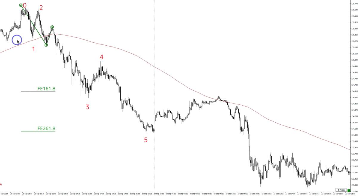 f:id:trader-nori:20200105223653p:plain