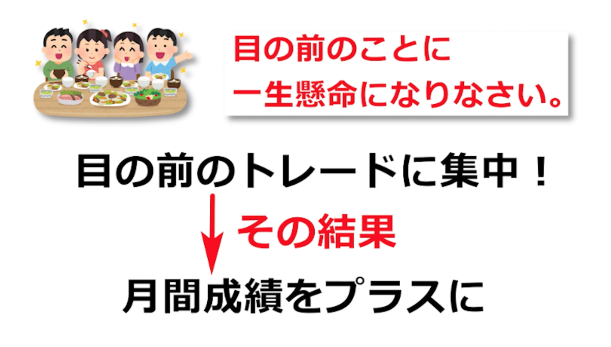 f:id:trader-nori:20200111225443p:plain