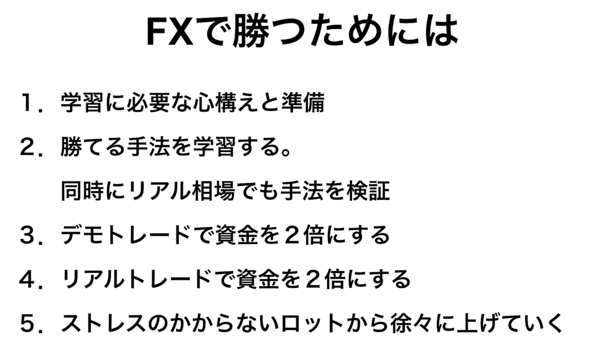 f:id:trader-nori:20200111225447p:plain