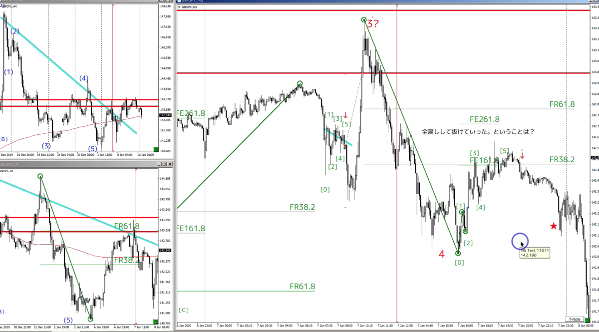 f:id:trader-nori:20200113213046p:plain