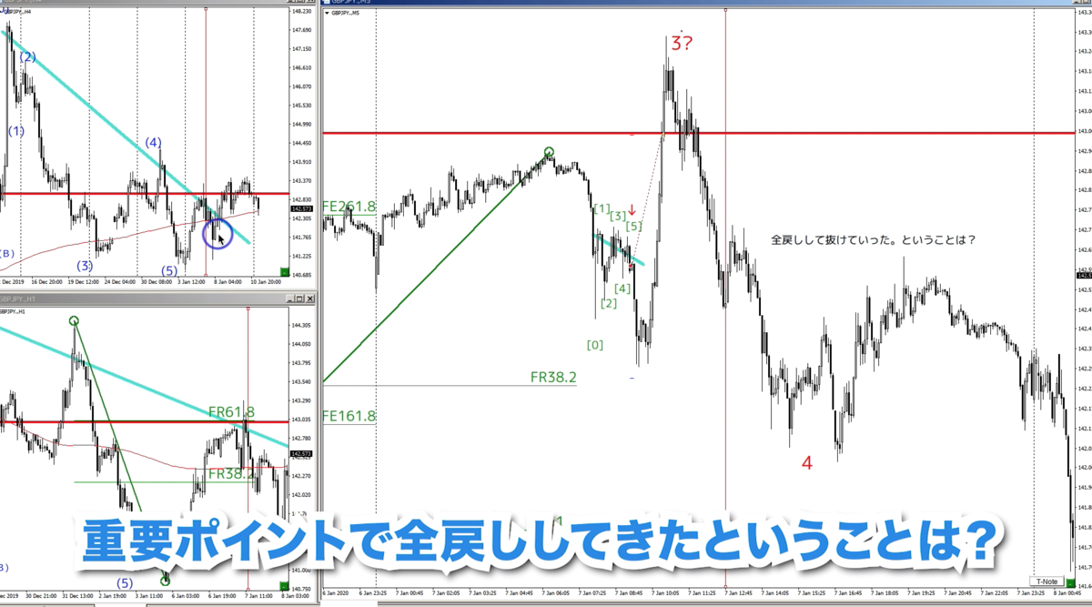 f:id:trader-nori:20200113213051p:plain