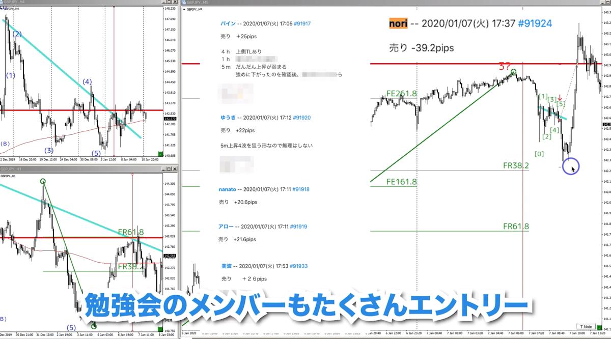 f:id:trader-nori:20200113213057p:plain