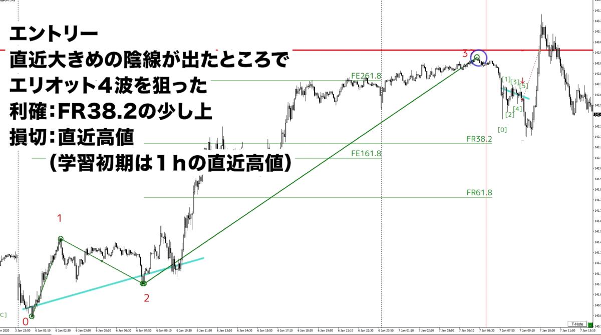 f:id:trader-nori:20200113213105p:plain