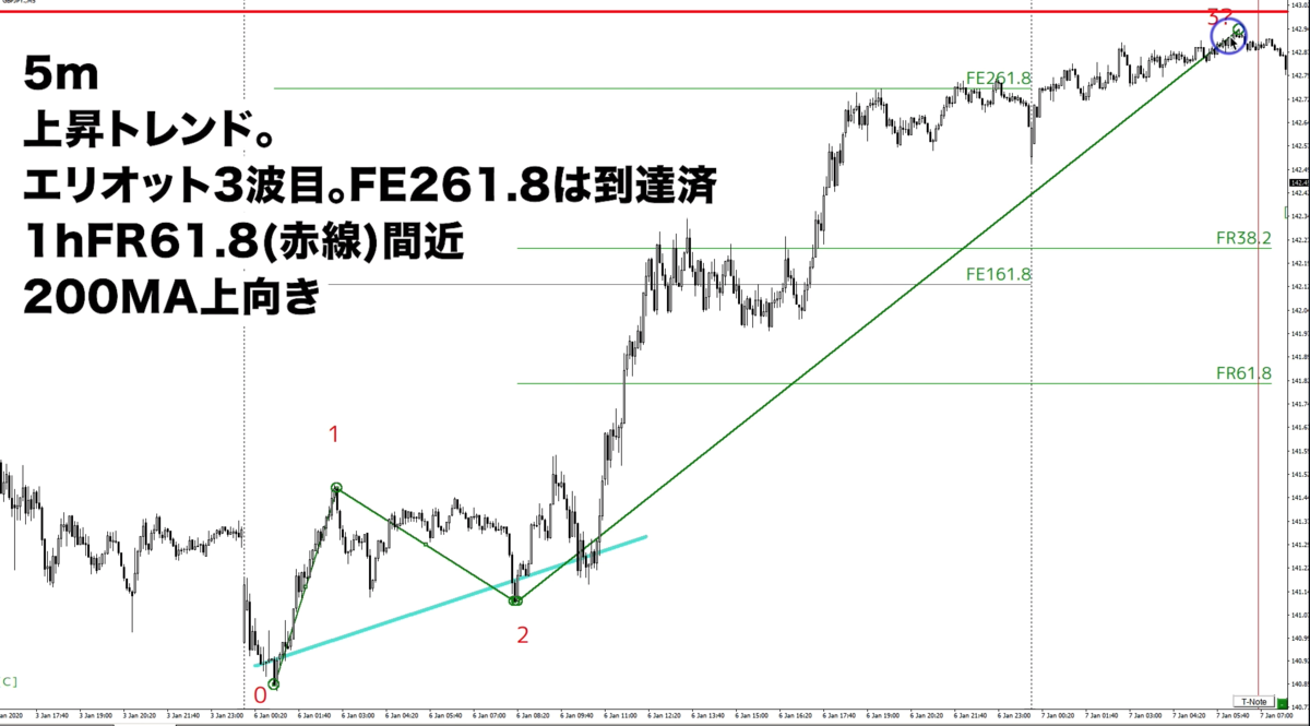 f:id:trader-nori:20200113213111p:plain