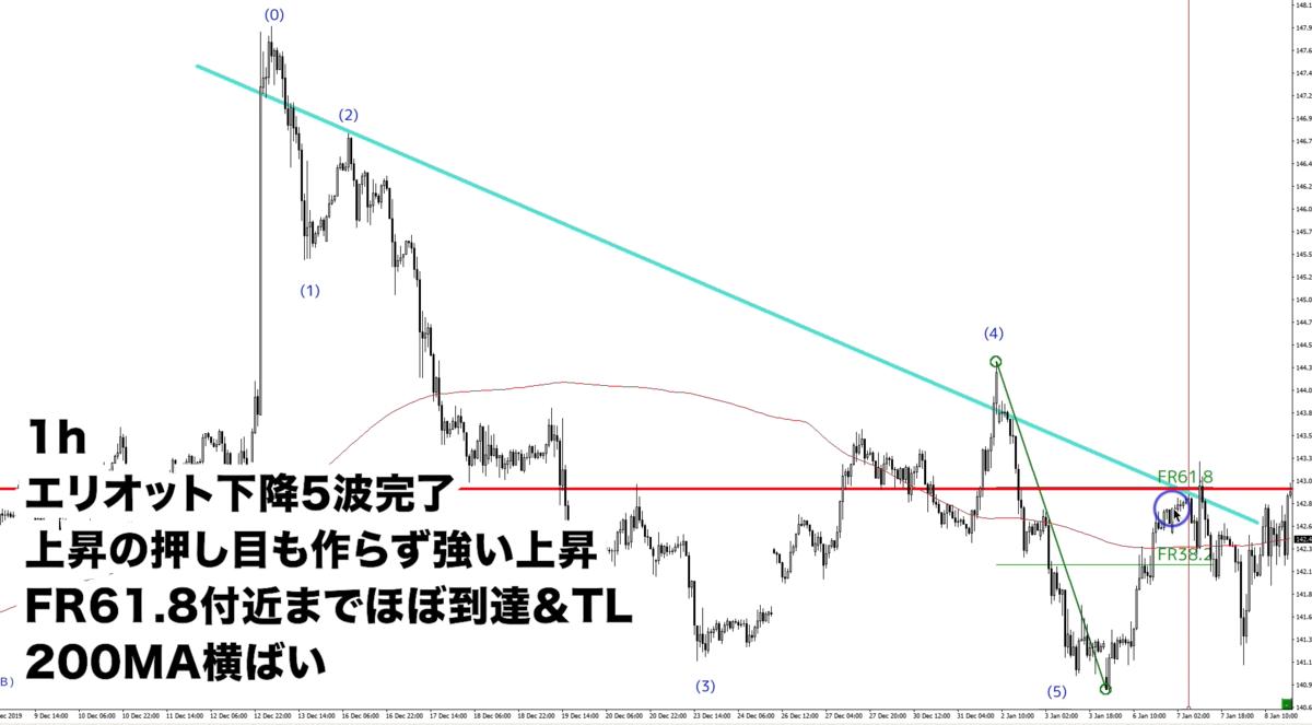 f:id:trader-nori:20200113213116p:plain