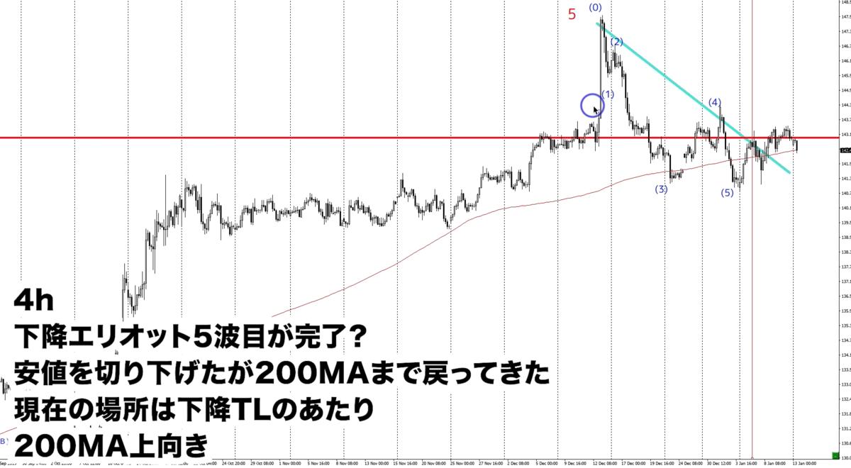 f:id:trader-nori:20200113213121p:plain