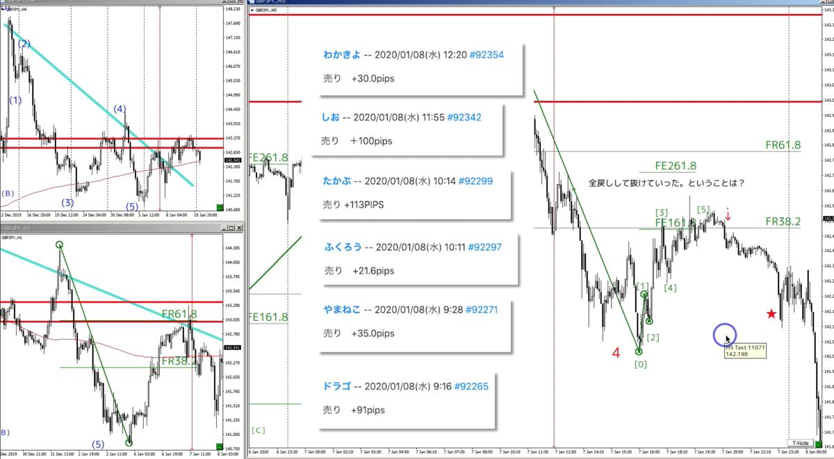 f:id:trader-nori:20200113213155p:plain