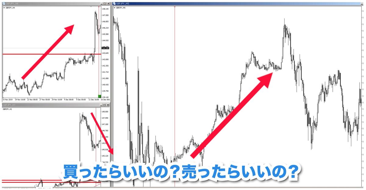 f:id:trader-nori:20200117183150p:plain