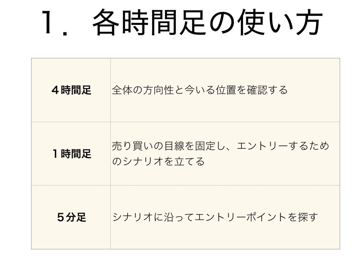 f:id:trader-nori:20200117183155p:plain