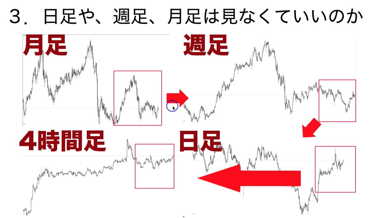 f:id:trader-nori:20200117183330p:plain