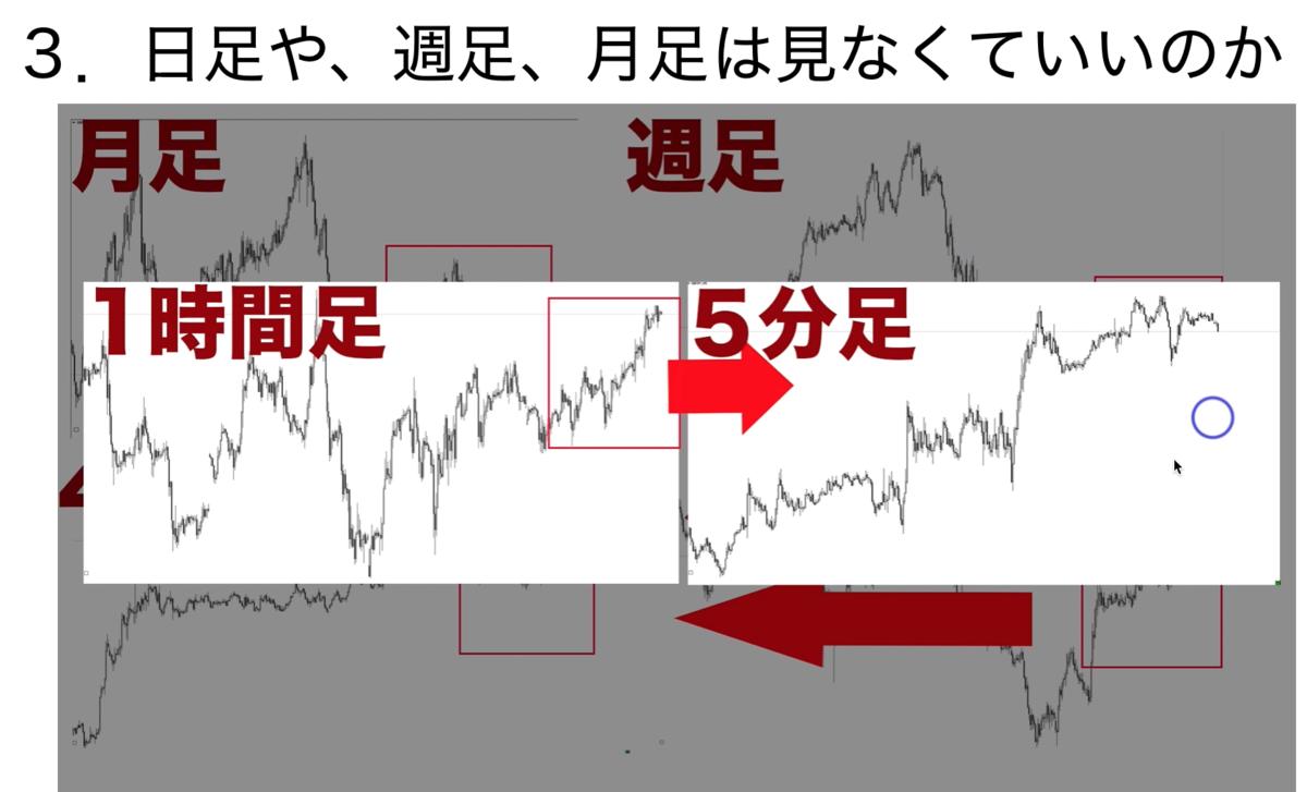 f:id:trader-nori:20200117183335p:plain