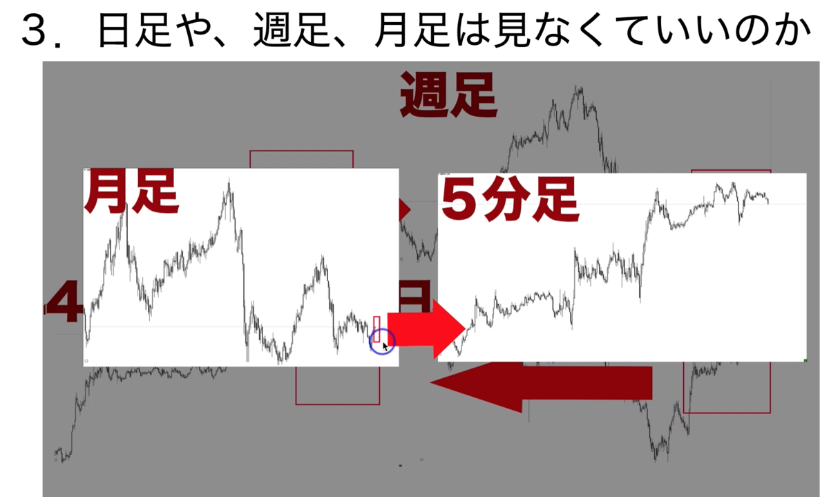 f:id:trader-nori:20200117183340p:plain