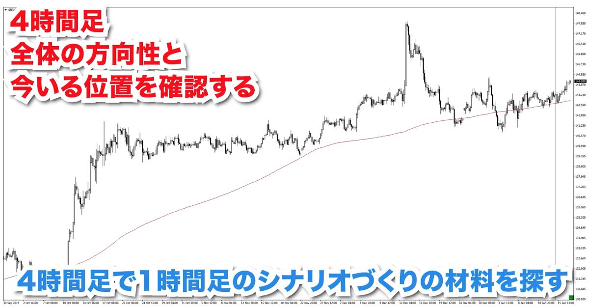 f:id:trader-nori:20200117183451p:plain