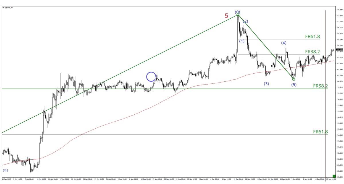 f:id:trader-nori:20200117183502p:plain