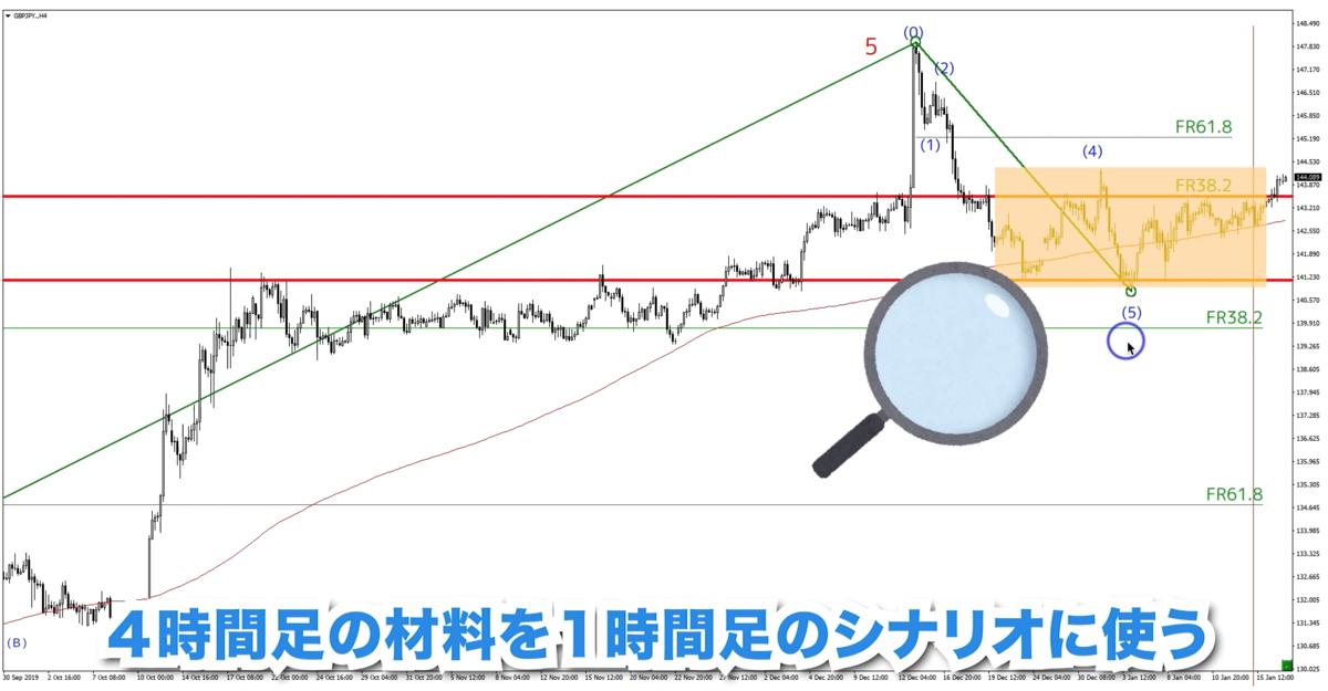 f:id:trader-nori:20200117183506p:plain