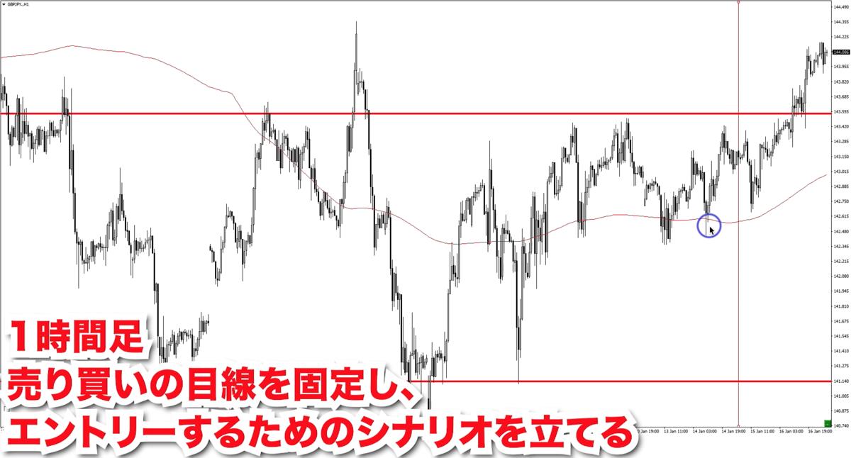 f:id:trader-nori:20200117183723p:plain