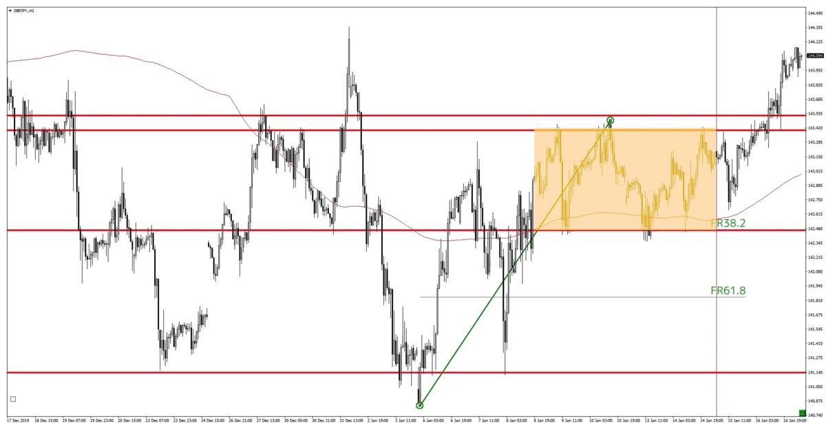 f:id:trader-nori:20200117183728p:plain