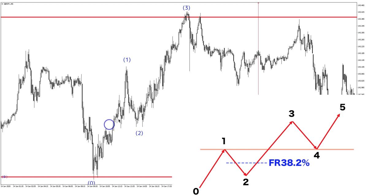 f:id:trader-nori:20200117183813p:plain