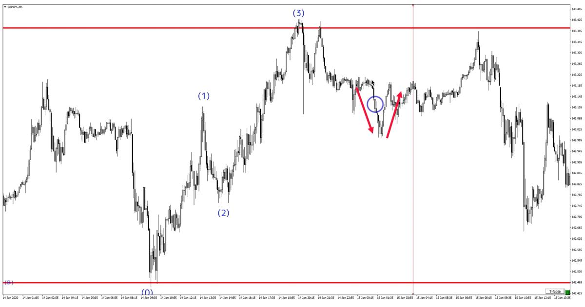 f:id:trader-nori:20200117183819p:plain