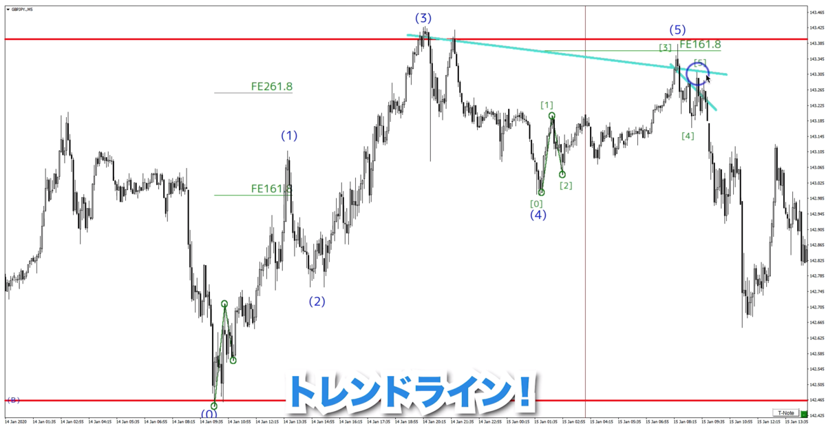 f:id:trader-nori:20200117183823p:plain