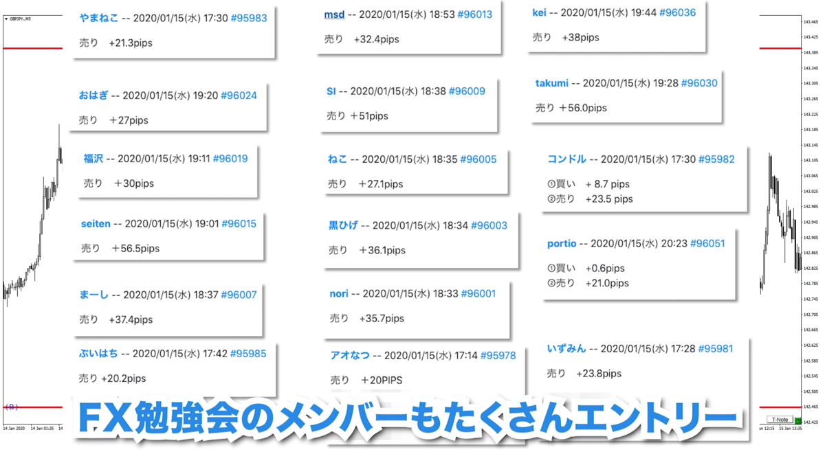 f:id:trader-nori:20200117183829p:plain
