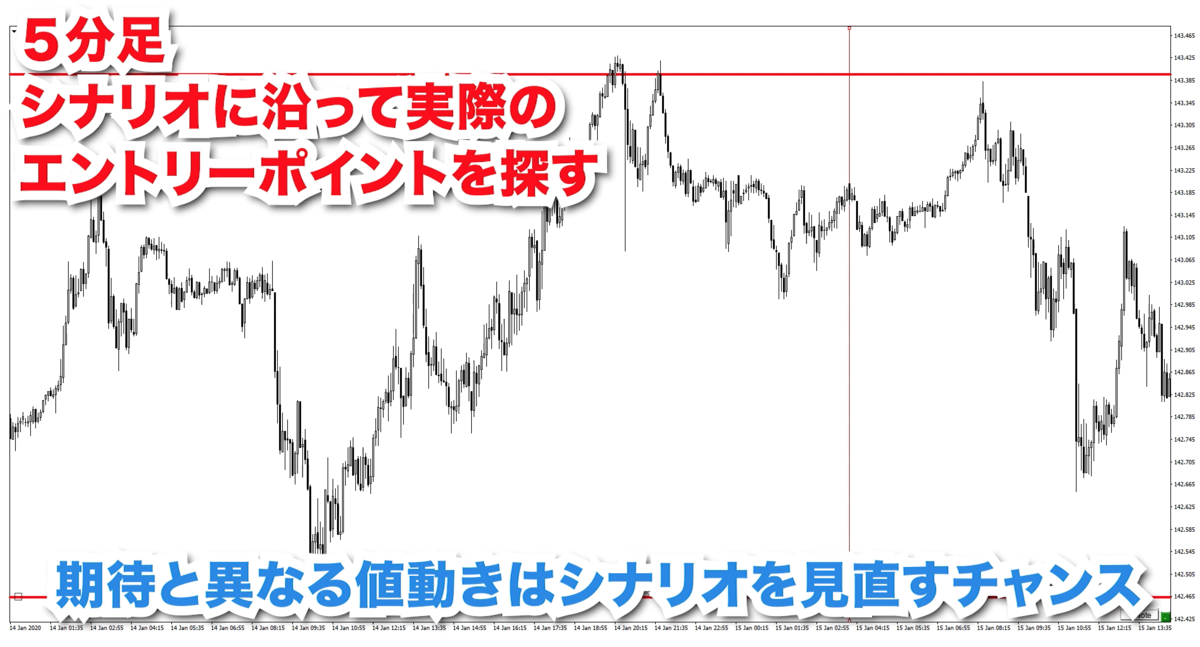 f:id:trader-nori:20200117183837p:plain
