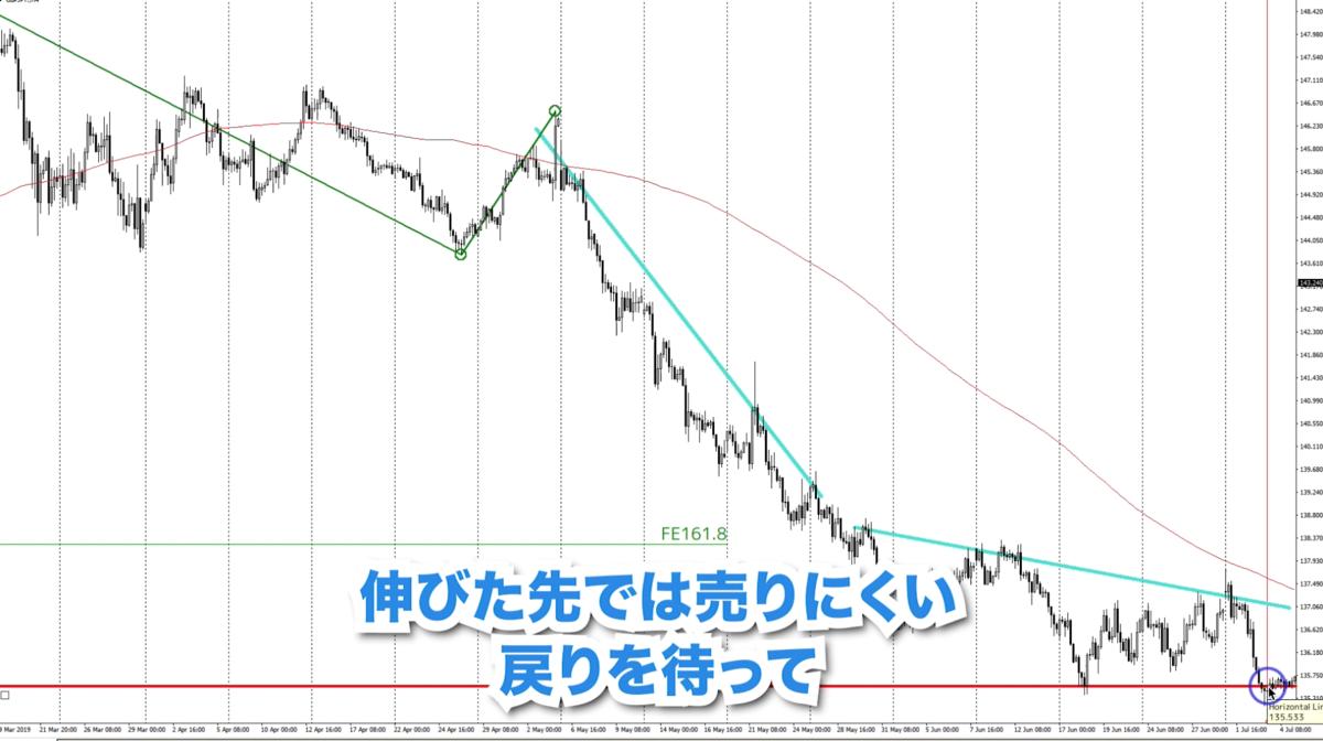 f:id:trader-nori:20200118213729p:plain