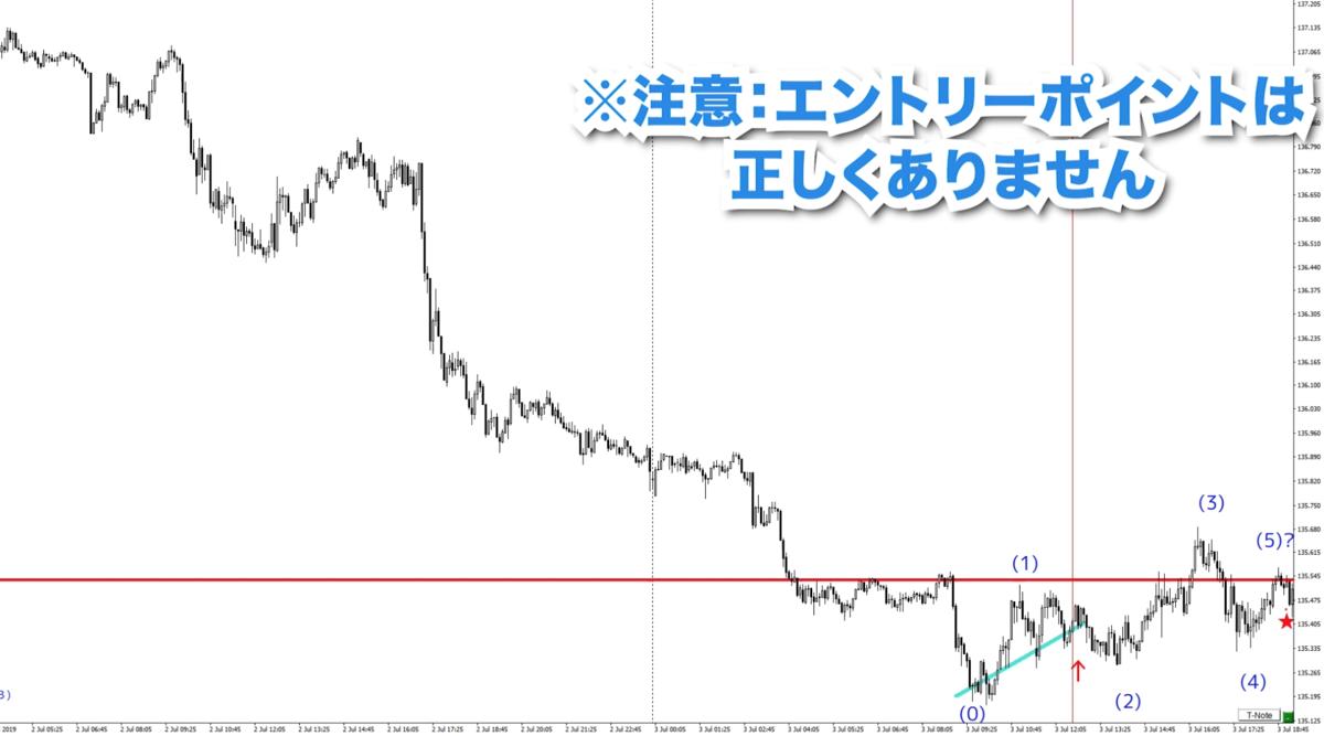 f:id:trader-nori:20200118213741p:plain