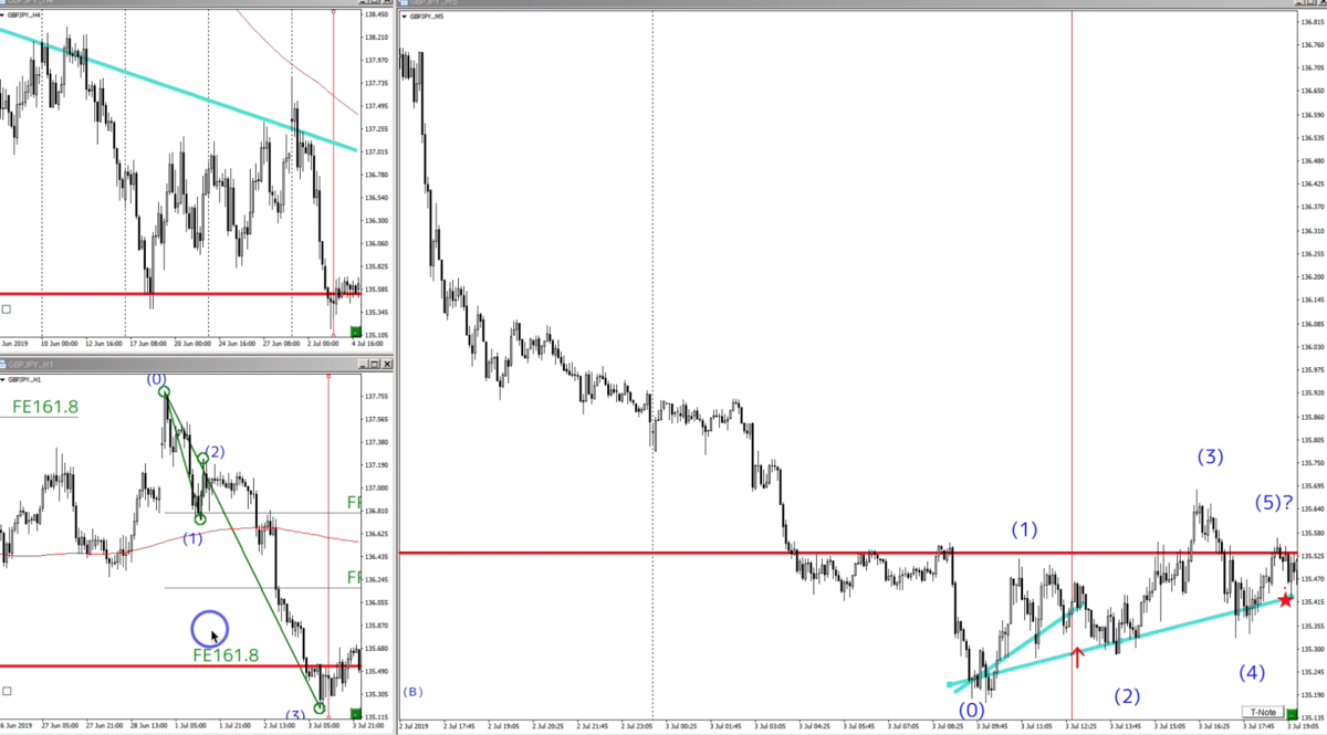 f:id:trader-nori:20200118213753p:plain