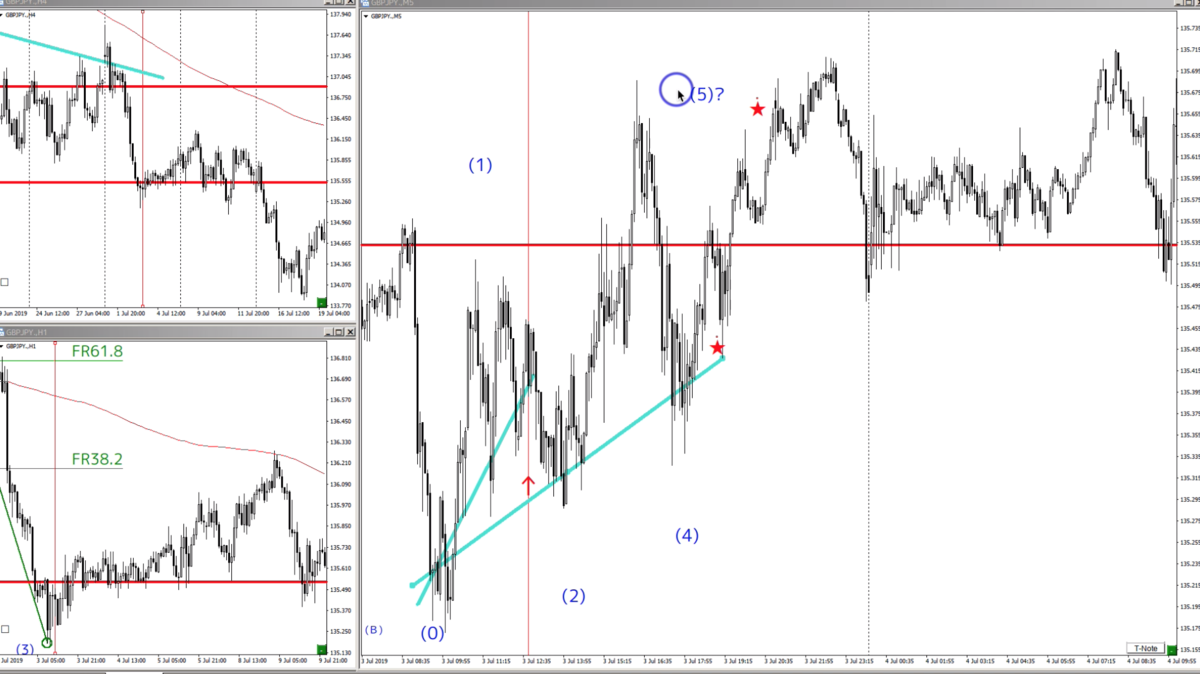 f:id:trader-nori:20200118213758p:plain