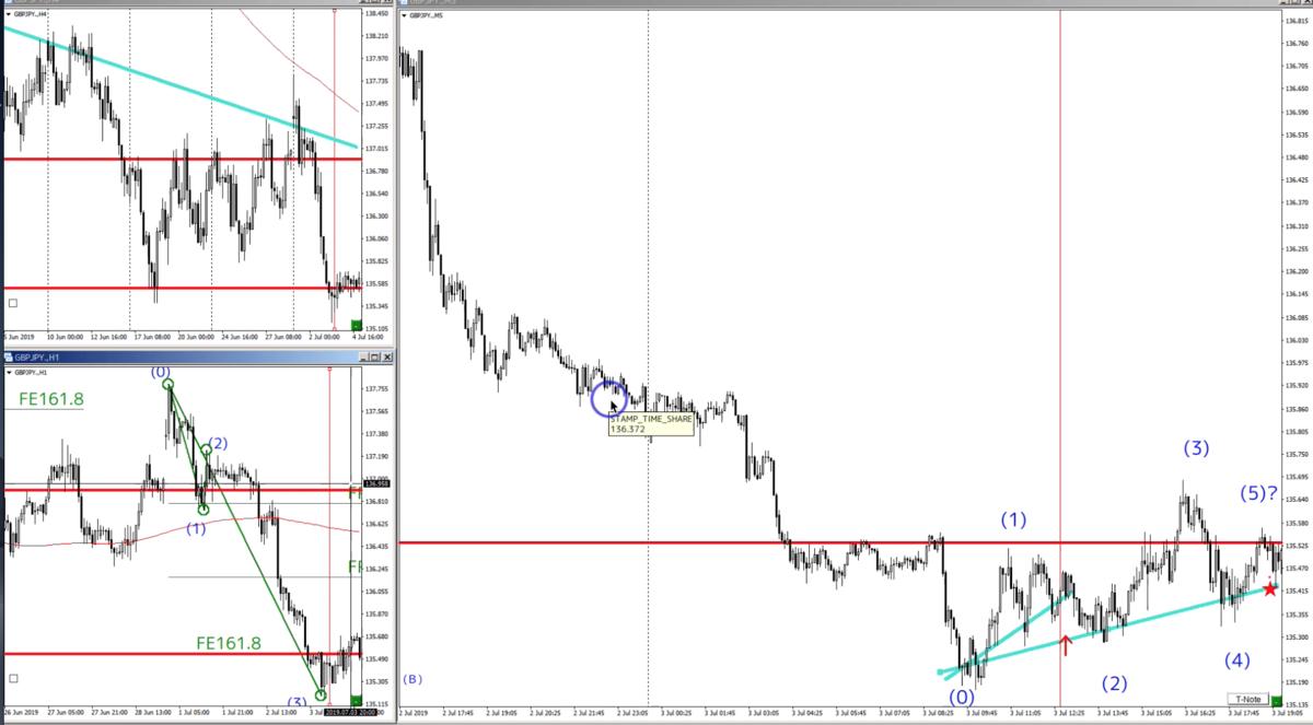 f:id:trader-nori:20200118213944p:plain