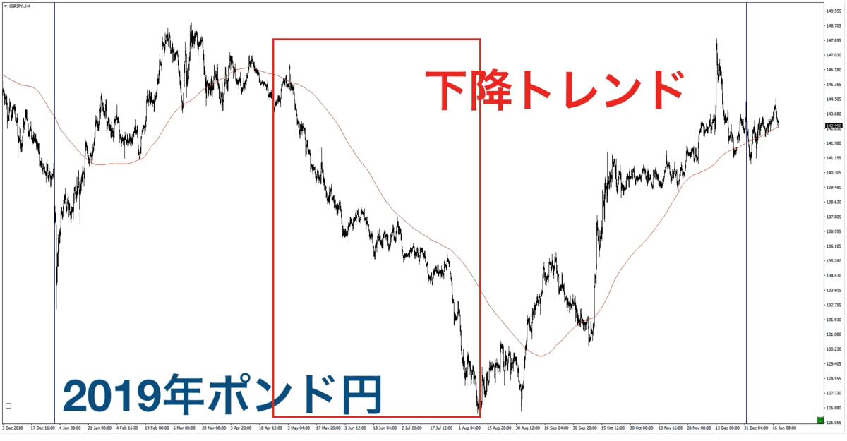 f:id:trader-nori:20200120212703p:plain