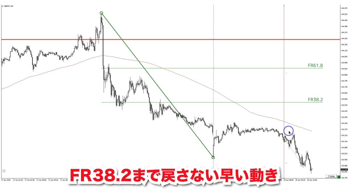 f:id:trader-nori:20200120212737p:plain