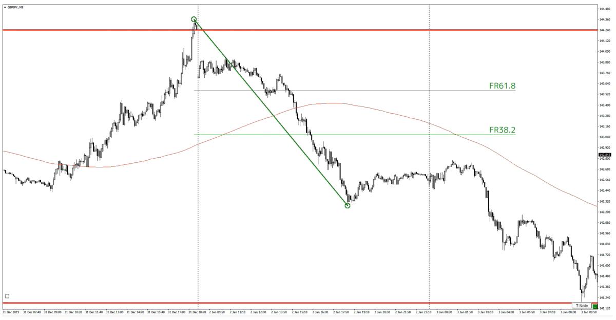 f:id:trader-nori:20200120212742p:plain