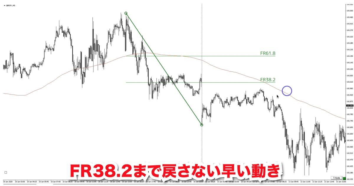 f:id:trader-nori:20200120212747p:plain