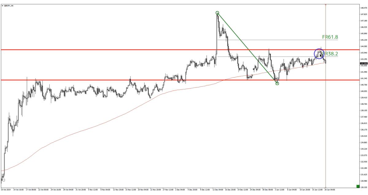 f:id:trader-nori:20200120212751p:plain