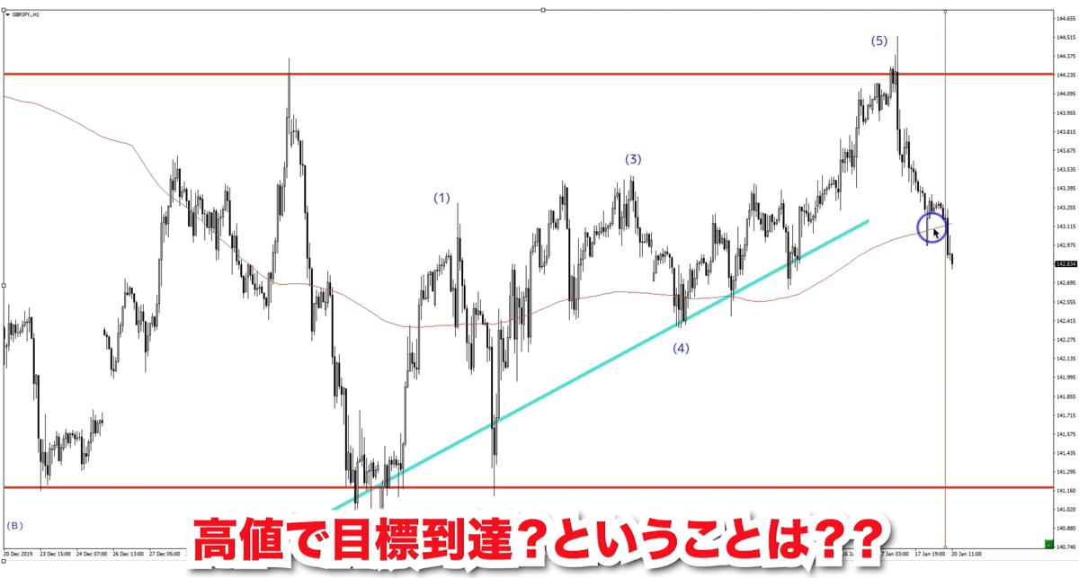 f:id:trader-nori:20200120212758p:plain
