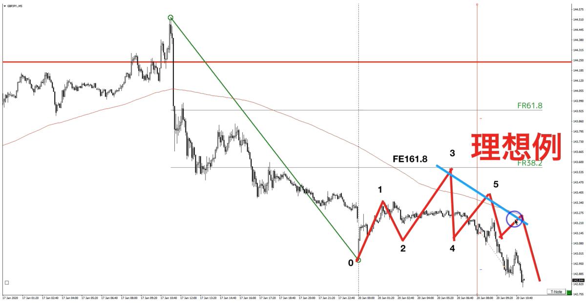 f:id:trader-nori:20200120212904p:plain
