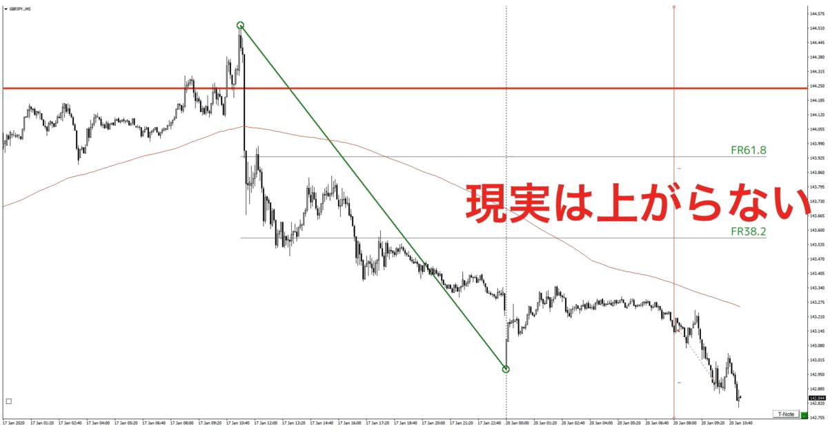 f:id:trader-nori:20200120212909p:plain
