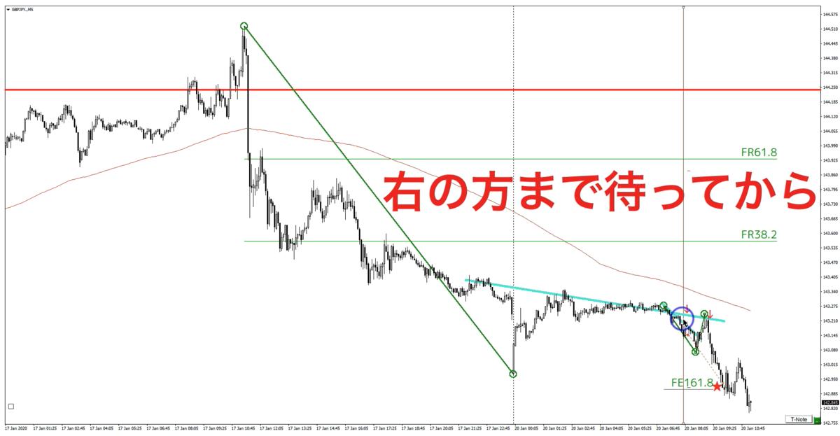 f:id:trader-nori:20200120212914p:plain