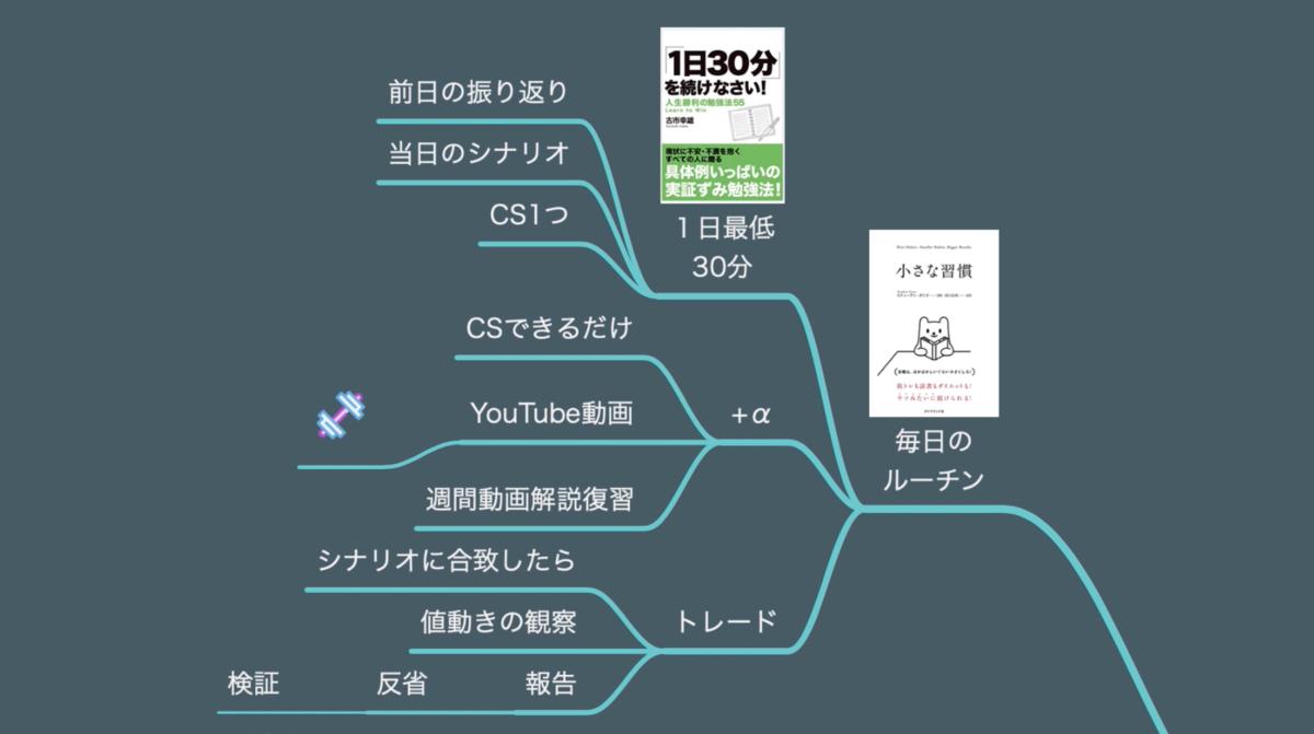 f:id:trader-nori:20200123221020p:plain