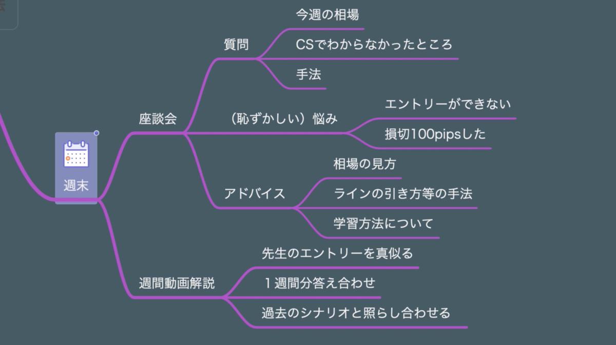 f:id:trader-nori:20200123221048p:plain